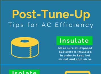 """Featured image for """"It's Time For An AC Tune-Up!"""""""